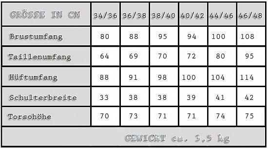 Tabelle der verfügbaren Grössen