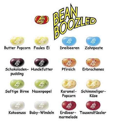 been auf deutsch